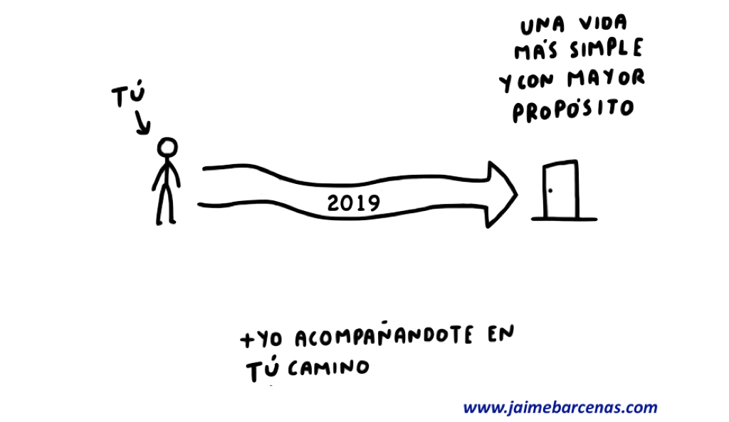 Radiante 2019
